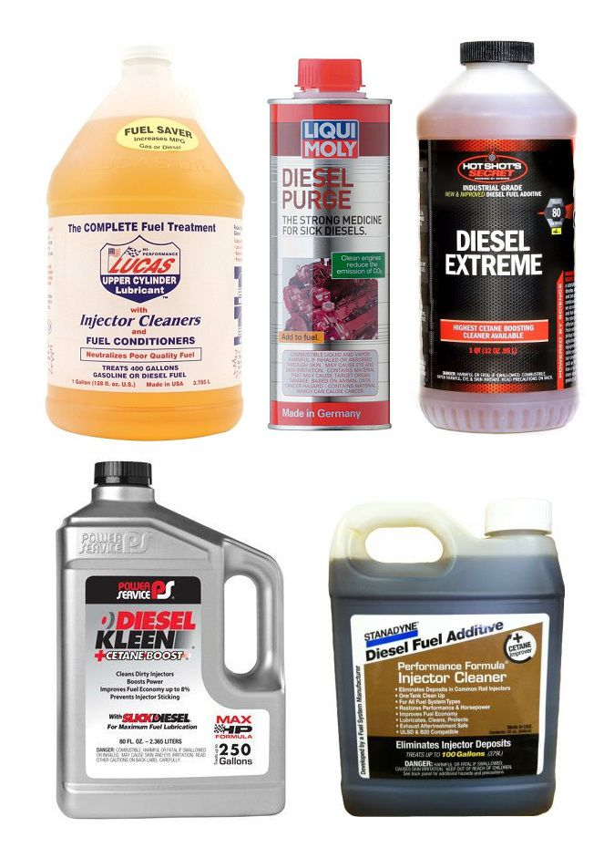 best time to use fuel injector cleaner